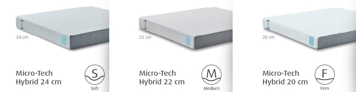 Tempur MicroTech matrassen